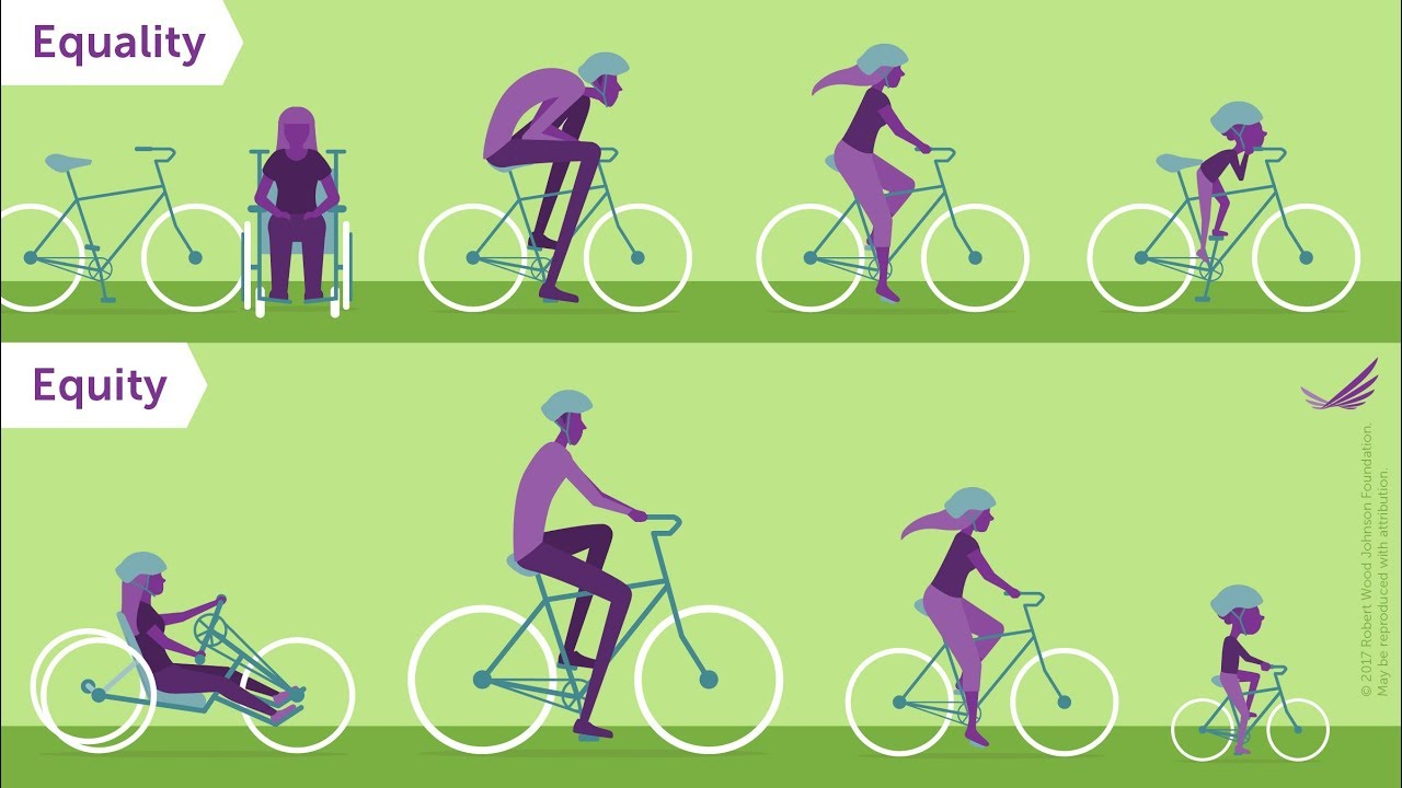 Equity Vs. Equality Bike Image